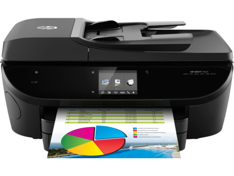 HP ENVY 7640 e-All-in-One skriverserien