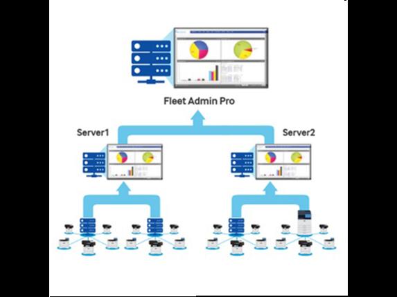 Samsung Fleet Admin Pro